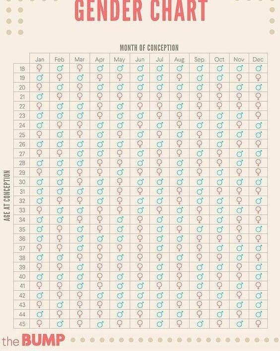 китайский календарь пол ребенка